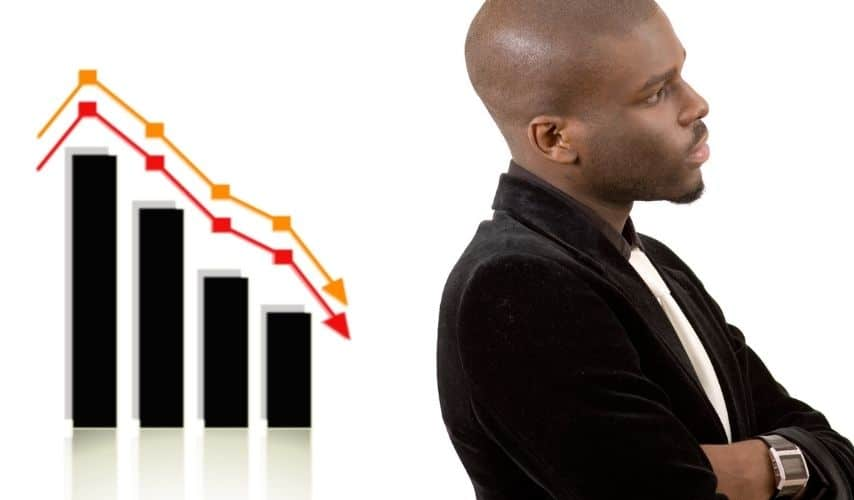 how to pay back investors if business fails