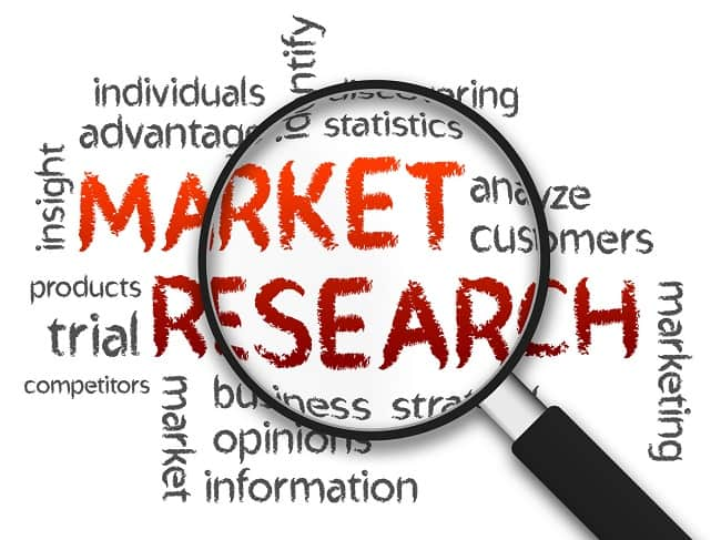 How to do market research before starting a business